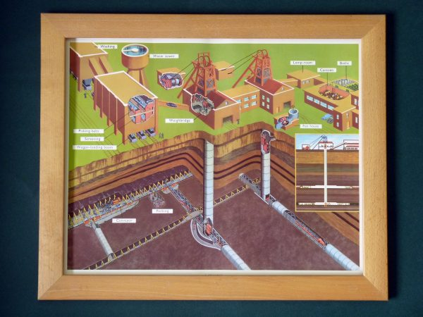 A Coalmine - classroom poster from Today and Tomorrow by E. R. Boyce